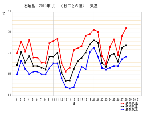 20100130_1