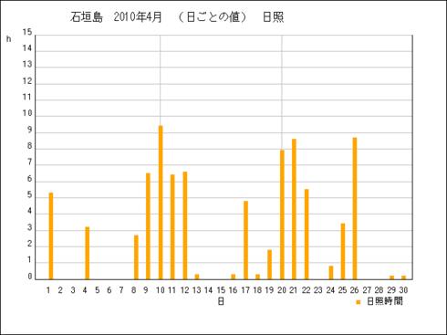 Hizasi1004